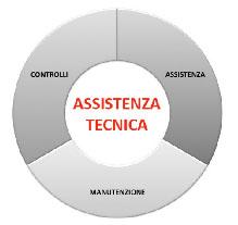 assistenza_stampati_3d2